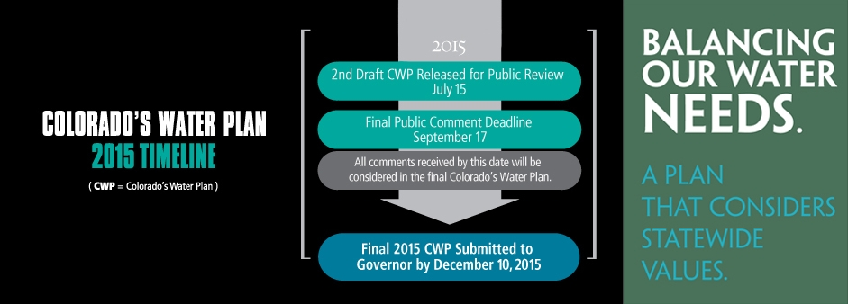 Colorado's Water Plan timeline