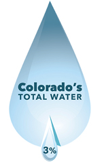 Colorado water drop